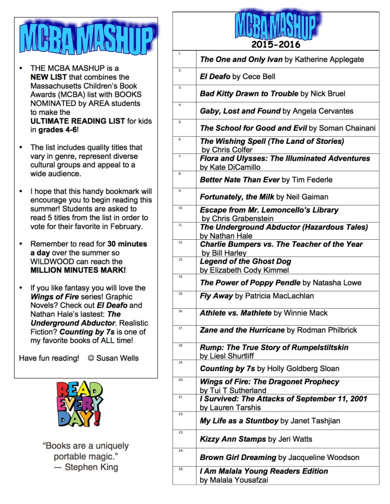 2015-16 mcba MASHUP list with bookmark WILDWOOD